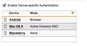 Device-specific Authentication screenshot