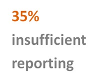 Insufficient reporting