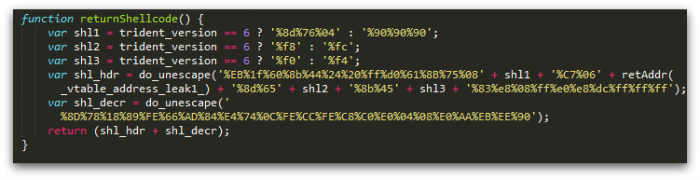 Figure 18: Snippet of JavaScript showing the same shellcode decryption loop as in Figure 17.