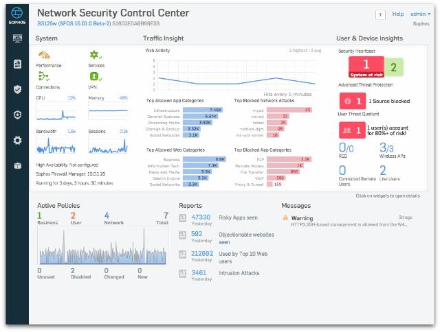 XG Firewall Control Center screenshot