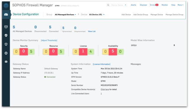 Sophos Firewall Manager screenshot