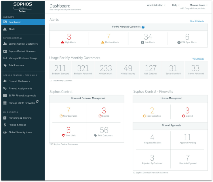 MSP Connect Partner dashboard