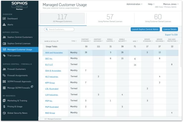 msp-connect-partner-managed-customer-usage