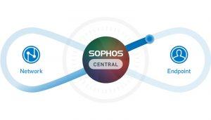 sophos-central