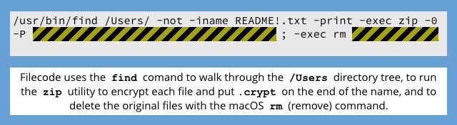 filecode