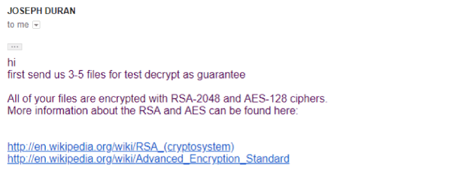 ransomware matrix