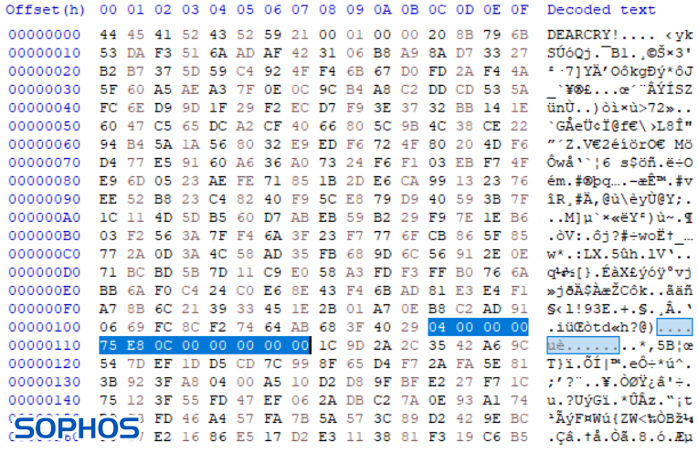 The encryption header added by DearCry ransomware to files
