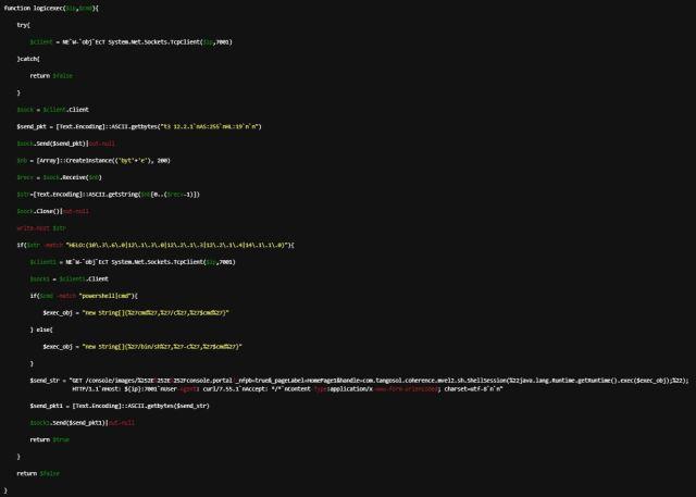 Oracle WebLogic Server Exploitation - CVE-2020-14882