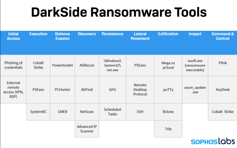darkside-tools.png?resize=768,481